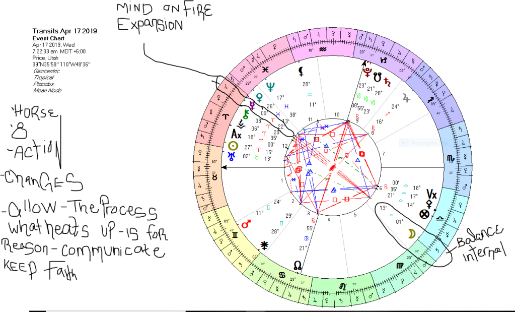 MERCURY into ARIES- As MOON in LIBRA- April-17- 2019 – Serving