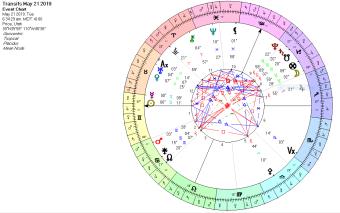 Sun/Mercury CAZIMI- GEMINI   May 21 2019 – Serving~ Energy